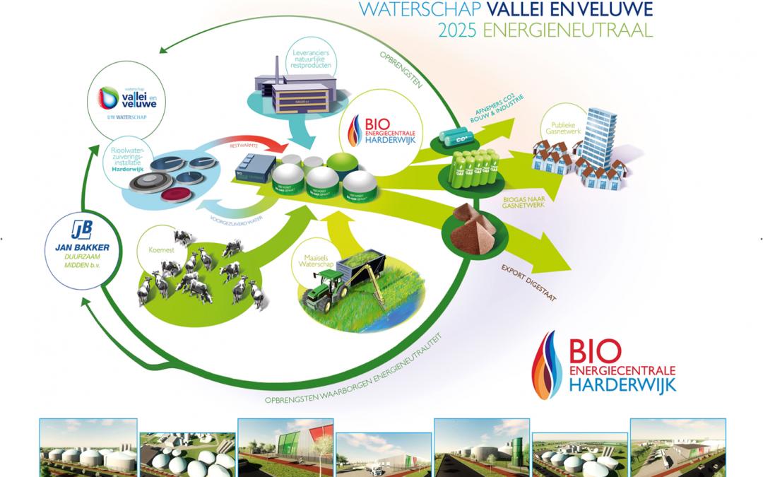 Waterschap gaat samen met mestbedrijf vergister bouwen in Harderwijk